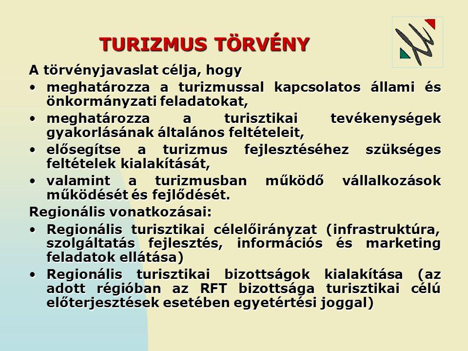 TURIZMUS TÖRVÉNY A törvényjavaslat célja, hogy meghatározza a turizmussal kapcsolatos állami és önkormányzati feladatokat,meghatározza a turizmussal k