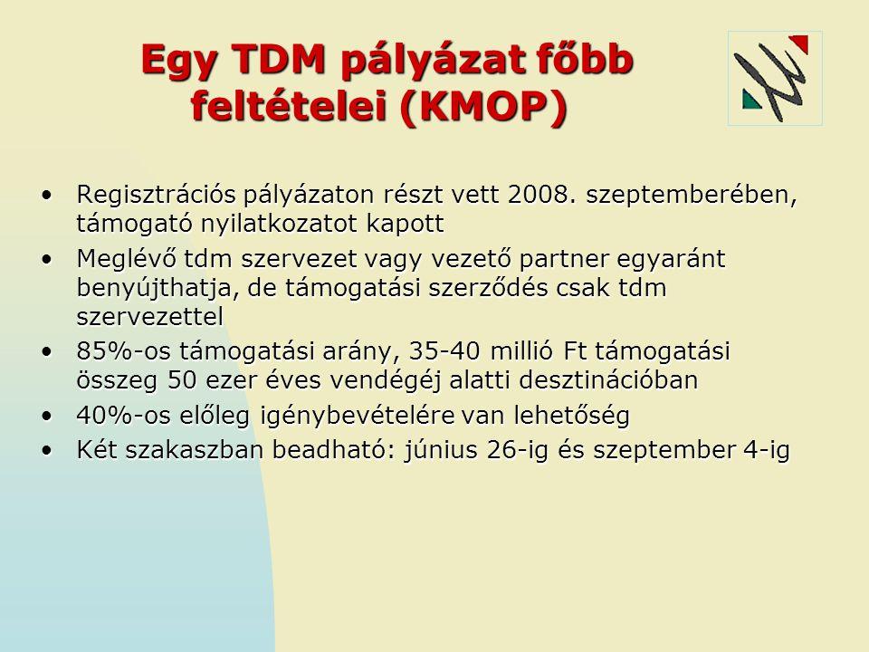 Egy TDM pályázat főbb feltételei (KMOP) Egy TDM pályázat főbb feltételei (KMOP) Regisztrációs pályázaton részt vett 2008. szeptemberében, támogató nyi
