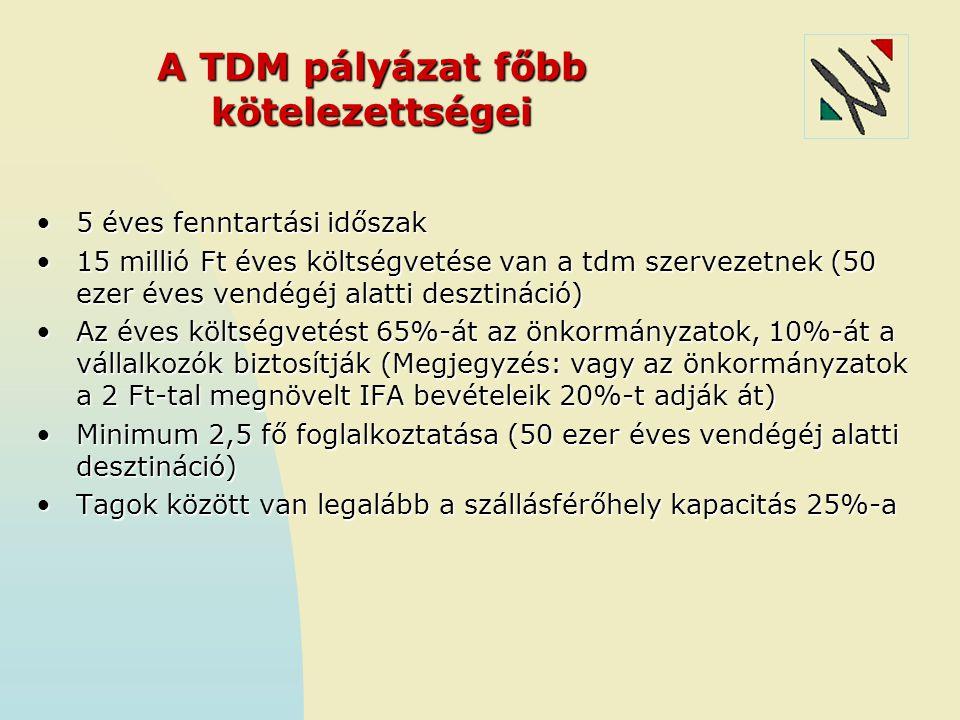 A TDM pályázat főbb kötelezettségei 5 éves fenntartási időszak5 éves fenntartási időszak 15 millió Ft éves költségvetése van a tdm szervezetnek (50 ez