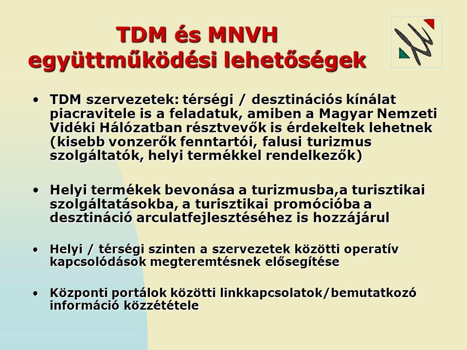 TDM és MNVH együttműködési lehetőségek TDM szervezetek: térségi / desztinációs kínálat piacravitele is a feladatuk, amiben a Magyar Nemzeti Vidéki Hál