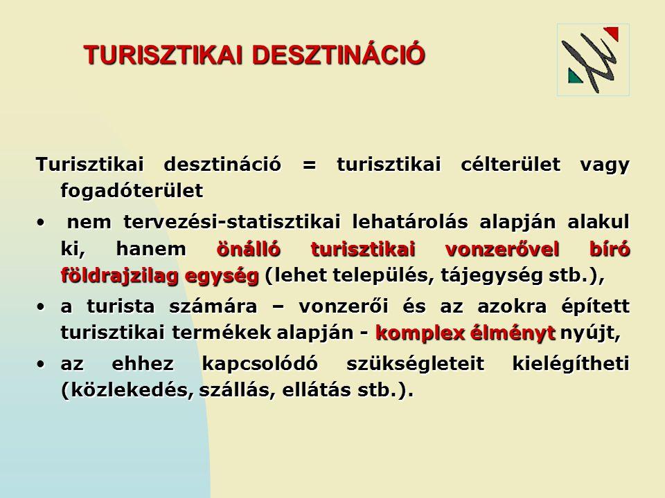 TURISZTIKAI DESZTINÁCIÓ Turisztikai desztináció = turisztikai célterület vagy fogadóterület nem tervezési-statisztikai lehatárolás alapján alakul ki,