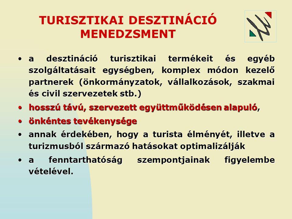 TURISZTIKAI DESZTINÁCIÓ MENEDZSMENT a desztináció turisztikai termékeit és egyéb szolgáltatásait egységben, komplex módon kezelő partnerek (önkormányz