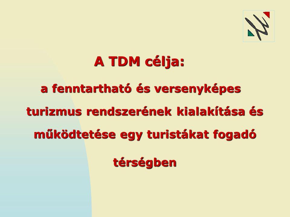A TDM célja: a fenntartható és versenyképes turizmus rendszerének kialakítása és működtetése egy turistákat fogadó térségben