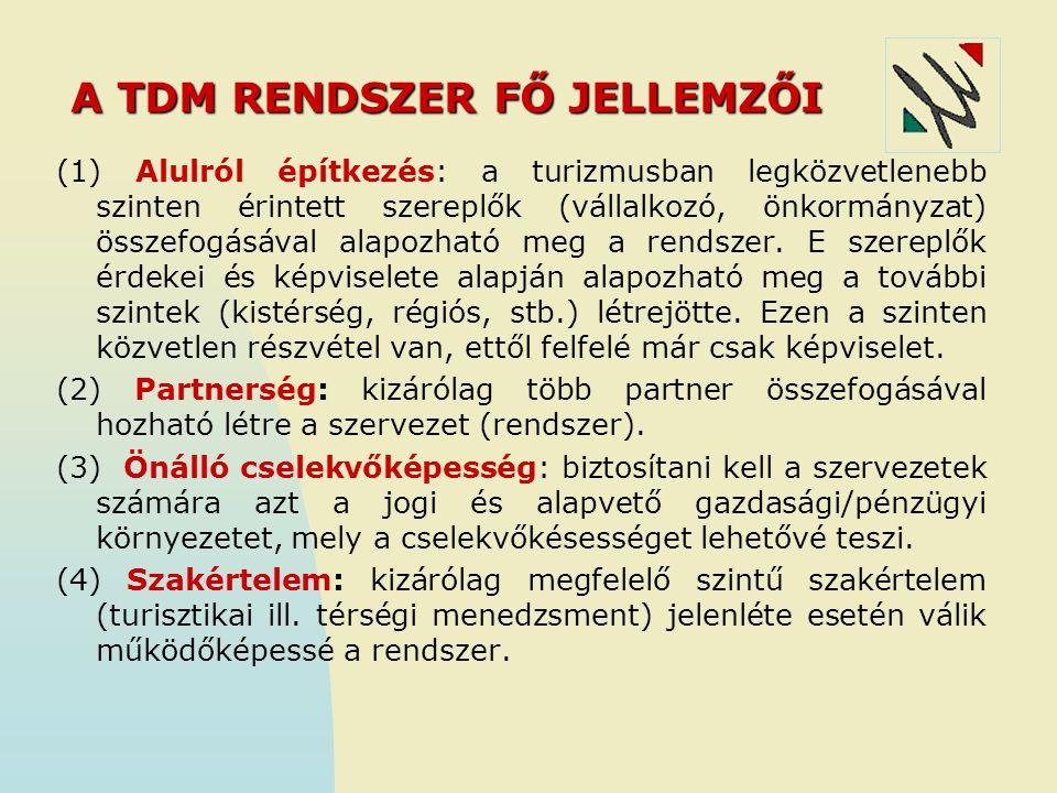 A TDM RENDSZER FŐ JELLEMZŐI (1) Alulról építkezés: a turizmusban legközvetlenebb szinten érintett szereplők (vállalkozó, önkormányzat) összefogásával
