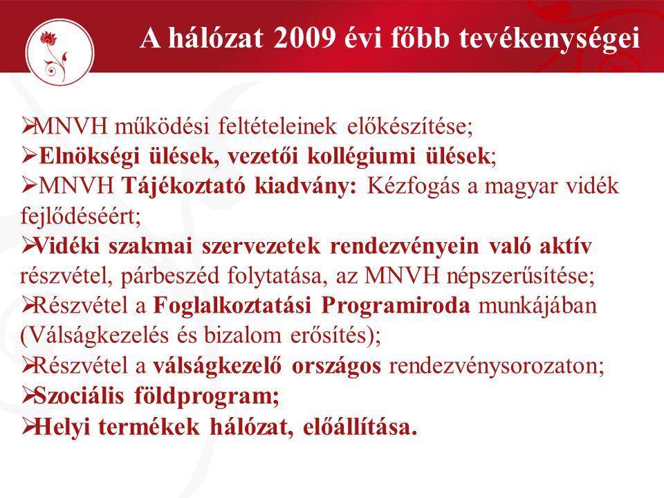  MNVH működési feltételeinek előkészítése;  Elnökségi ülések, vezetői kollégiumi ülések;  MNVH Tájékoztató kiadvány: Kézfogás a magyar vidék fejlődéséért;  Vidéki szakmai szervezetek rendezvényein való aktív részvétel, párbeszéd folytatása, az MNVH népszerűsítése;  Részvétel a Foglalkoztatási Programiroda munkájában (Válságkezelés és bizalom erősítés);  Részvétel a válságkezelő országos rendezvénysorozaton;  Szociális földprogram;  Helyi termékek hálózat, előállítása.
