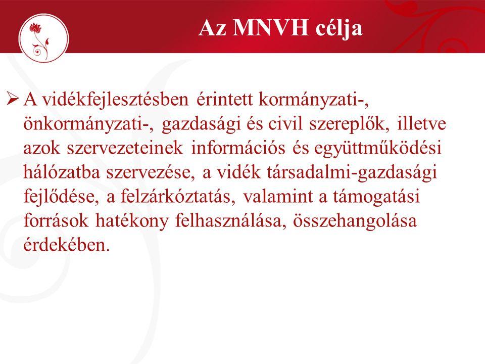  1698/2005/EK Tanácsi rendelet  A 1974/2006/EK és a 1975/2006/EK Bizottsági rendeletek.