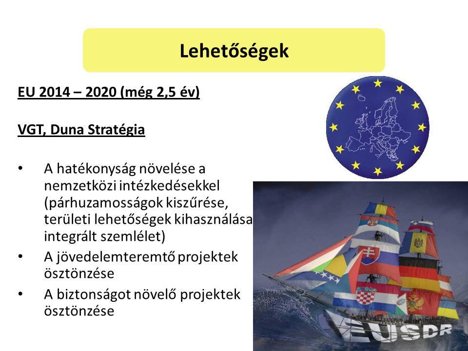 Lehetőségek EU 2014 – 2020 (még 2,5 év) VGT, Duna Stratégia A hatékonyság növelése a nemzetközi intézkedésekkel (párhuzamosságok kiszűrése, területi lehetőségek kihasználása, integrált szemlélet) A jövedelemteremtő projektek ösztönzése A biztonságot növelő projektek ösztönzése