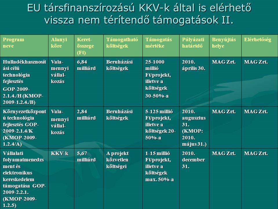 EU társfinanszírozású KKV-k által is elérhető vissza nem térítendő támogatások II. Program neve Alanyi köre Keret- összege (Ft) Támogatható költségek