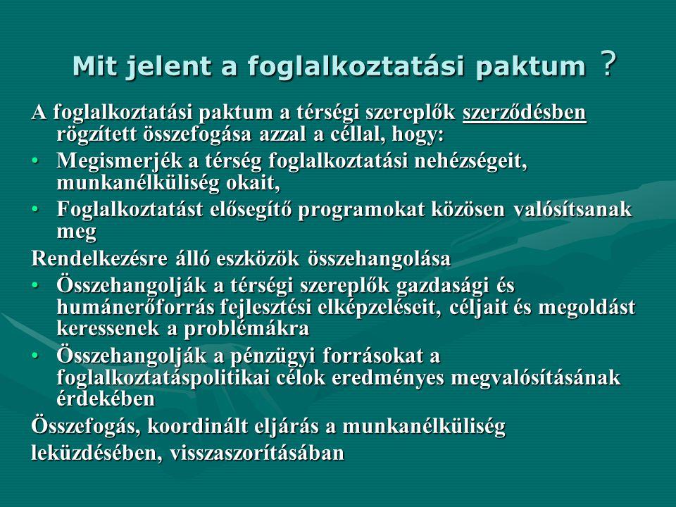 Mit jelent a foglalkoztatási paktum ? A foglalkoztatási paktum a térségi szereplők szerződésben rögzített összefogása azzal a céllal, hogy: Megismerjé