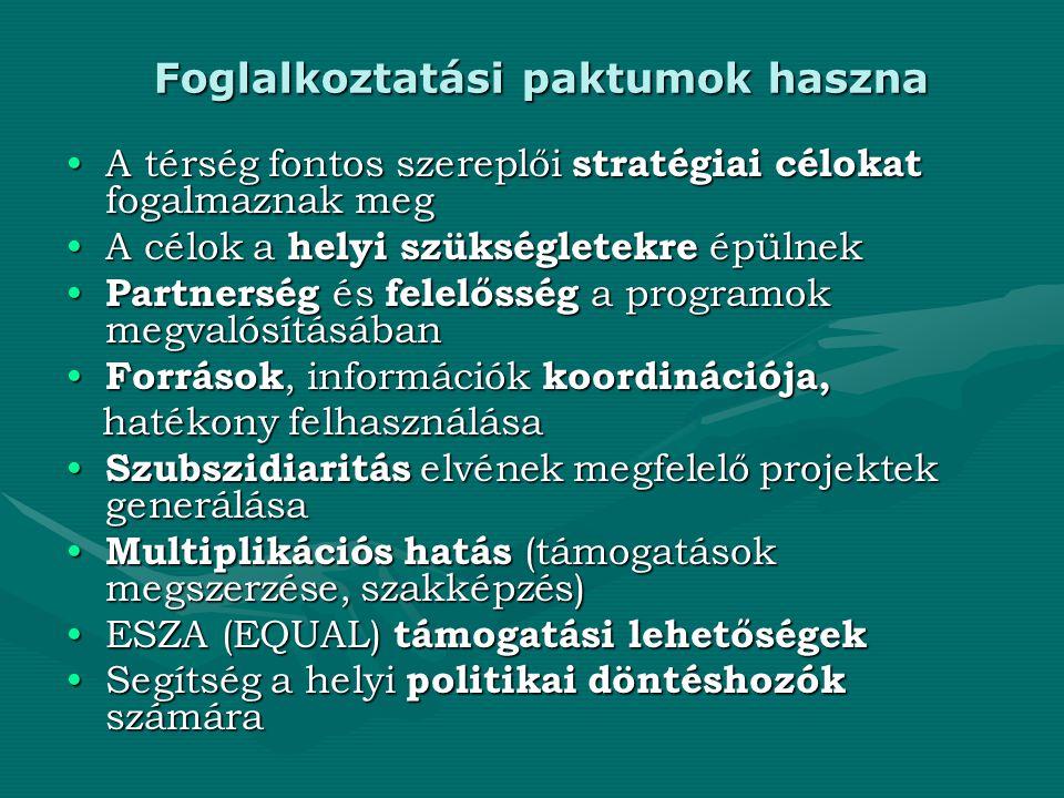 Foglalkoztatási paktumok haszna A térség fontos szereplői stratégiai célokat fogalmaznak megA térség fontos szereplői stratégiai célokat fogalmaznak m