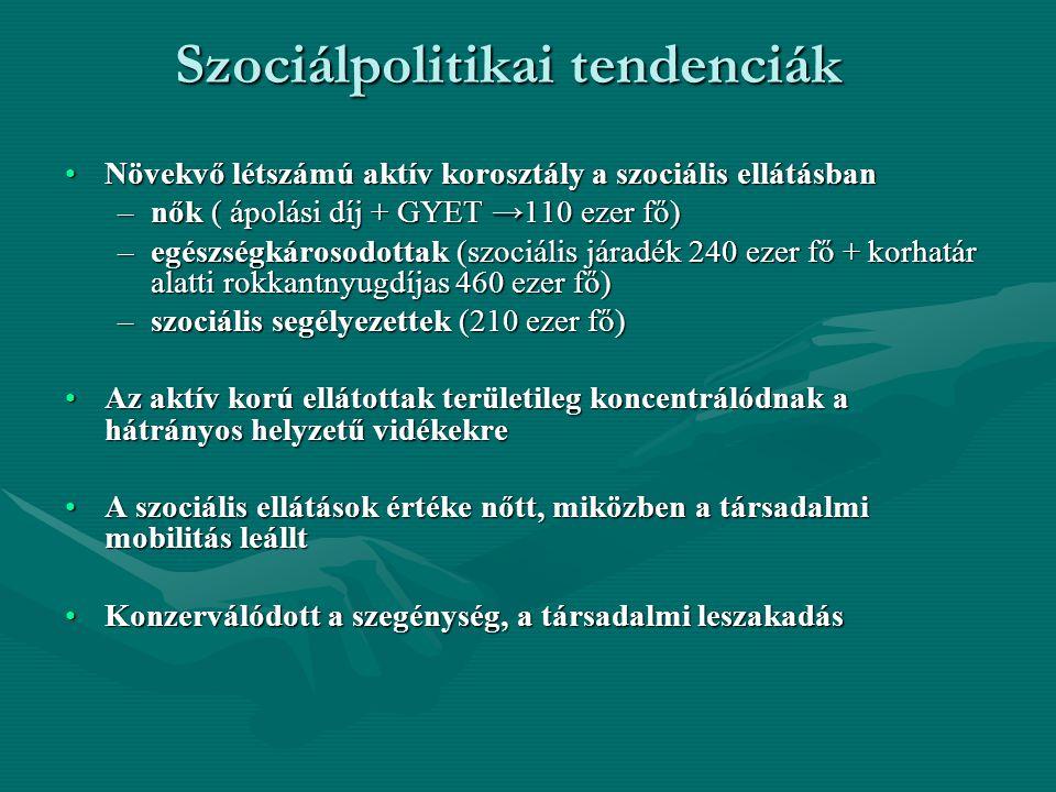 Szociálpolitikai tendenciák Növekvő létszámú aktív korosztály a szociális ellátásbanNövekvő létszámú aktív korosztály a szociális ellátásban –nők ( áp
