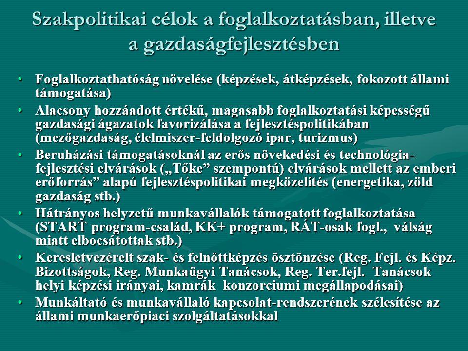 Szakpolitikai célok a foglalkoztatásban, illetve a gazdaságfejlesztésben Foglalkoztathatóság növelése (képzések, átképzések, fokozott állami támogatás