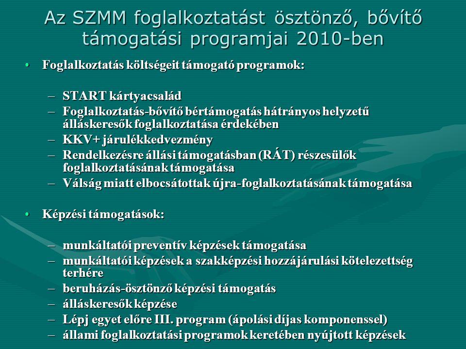 Az SZMM foglalkoztatást ösztönző, bővítő támogatási programjai 2010-ben Foglalkoztatás költségeit támogató programok:Foglalkoztatás költségeit támogat