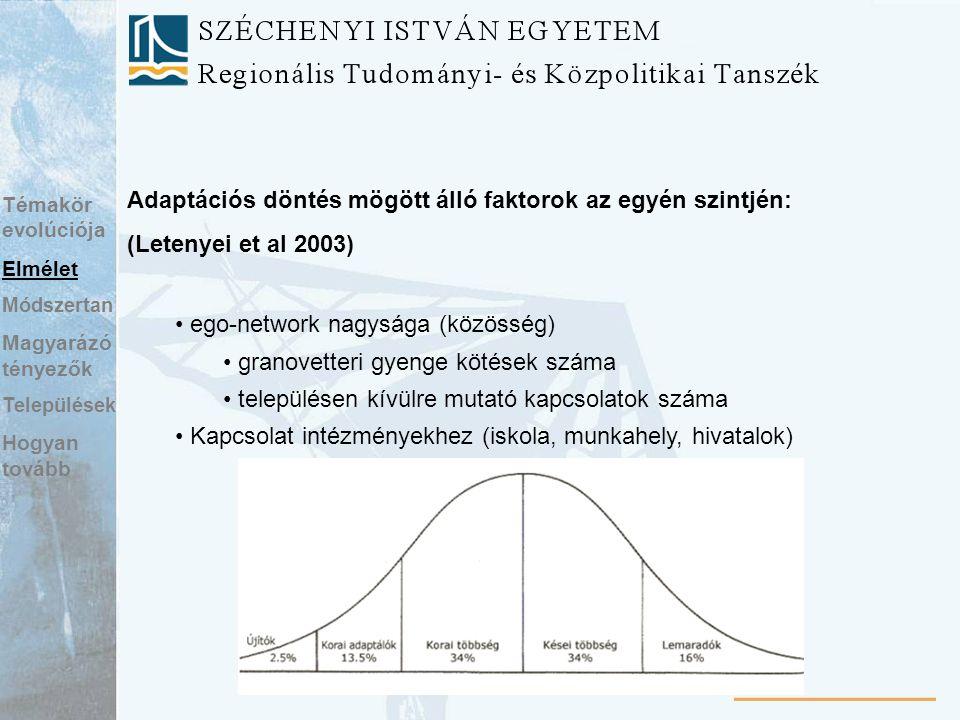 Adaptációs döntés mögött álló faktorok az egyén szintjén: (Letenyei et al 2003) ego-network nagysága (közösség) granovetteri gyenge kötések száma településen kívülre mutató kapcsolatok száma Kapcsolat intézményekhez (iskola, munkahely, hivatalok) Témakör evolúciója Elmélet Módszertan Magyarázó tényezők Települések Hogyan tovább