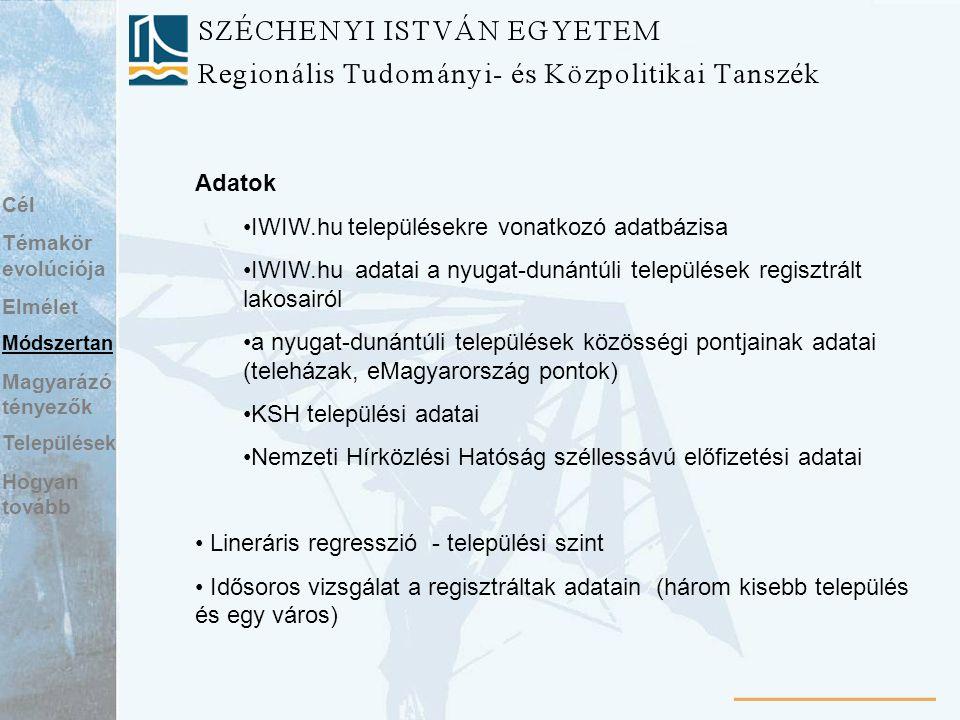 Adatok IWIW.hu településekre vonatkozó adatbázisa IWIW.hu adatai a nyugat-dunántúli települések regisztrált lakosairól a nyugat-dunántúli települések közösségi pontjainak adatai (teleházak, eMagyarország pontok) KSH települési adatai Nemzeti Hírközlési Hatóság széllessávú előfizetési adatai Lineráris regresszió - települési szint Idősoros vizsgálat a regisztráltak adatain (három kisebb település és egy város) Cél Témakör evolúciója Elmélet Módszertan Magyarázó tényezők Települések Hogyan tovább