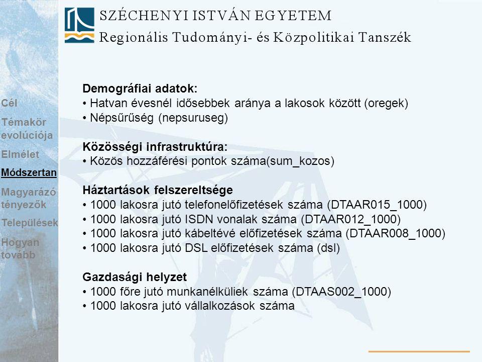 Demográfiai adatok: Hatvan évesnél idősebbek aránya a lakosok között (oregek) Népsűrűség (nepsuruseg) Közösségi infrastruktúra: Közös hozzáférési pontok száma(sum_kozos) Háztartások felszereltsége 1000 lakosra jutó telefonelőfizetések száma (DTAAR015_1000) 1000 lakosra jutó ISDN vonalak száma (DTAAR012_1000) 1000 lakosra jutó kábeltévé előfizetések száma (DTAAR008_1000) 1000 lakosra jutó DSL előfizetések száma (dsl) Gazdasági helyzet 1000 főre jutó munkanélküliek száma (DTAAS002_1000) 1000 lakosra jutó vállalkozások száma Cél Témakör evolúciója Elmélet Módszertan Magyarázó tényezők Települések Hogyan tovább