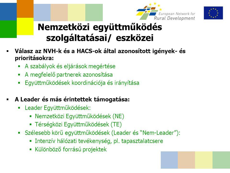 Nemzetközi együttműködés szolgáltatásai/ eszközei  Válasz az NVH-k és a HACS-ok által azonosított igények- és prioritásokra:  A szabályok és eljárások megértése  A megfelelő partnerek azonosítása  Együttműködések koordinációja és irányítása  A Leader és más érintettek támogatása:  Leader Együttműködések:  Nemzetközi Együttműködések (NE)  Térségközi Együttműködések (TE)  Szélesebb körű együttműködések (Leader és Nem-Leader ):  Intenzív hálózati tevékenység, pl.