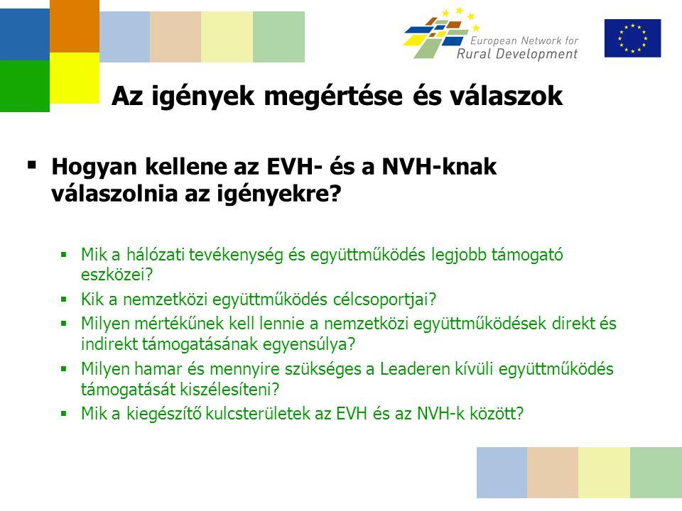 Az igények megértése és válaszok  Hogyan kellene az EVH- és a NVH-knak válaszolnia az igényekre.