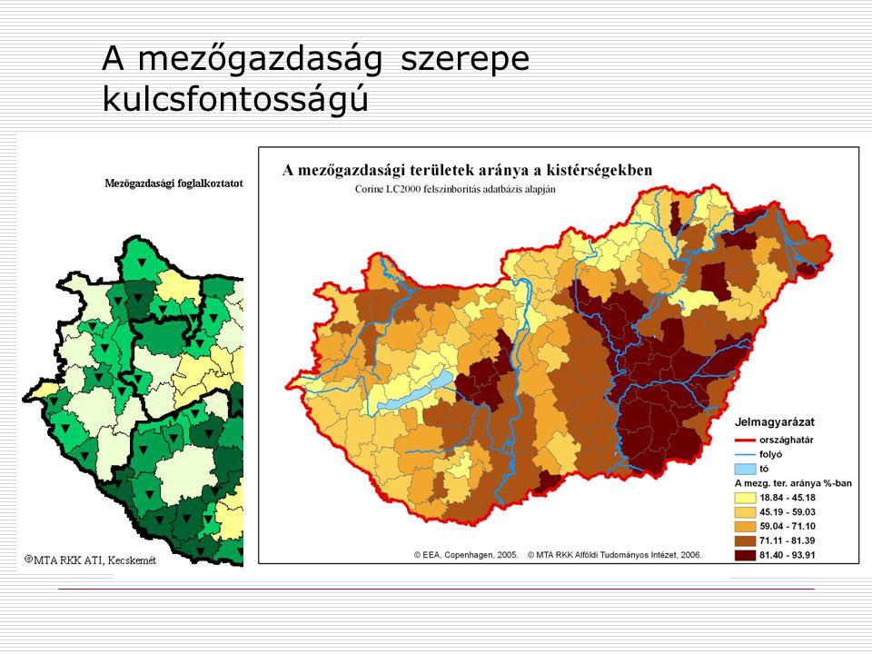 A mezőgazdaság szerepe és a annak regionális különbségei (Farkas J. nyomán)