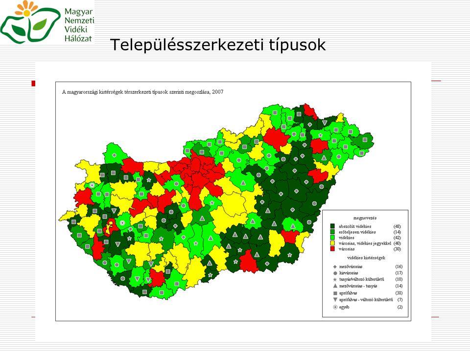 """""""Vidékeink tértípusai I.- Pólus városok és vidékeik II."""