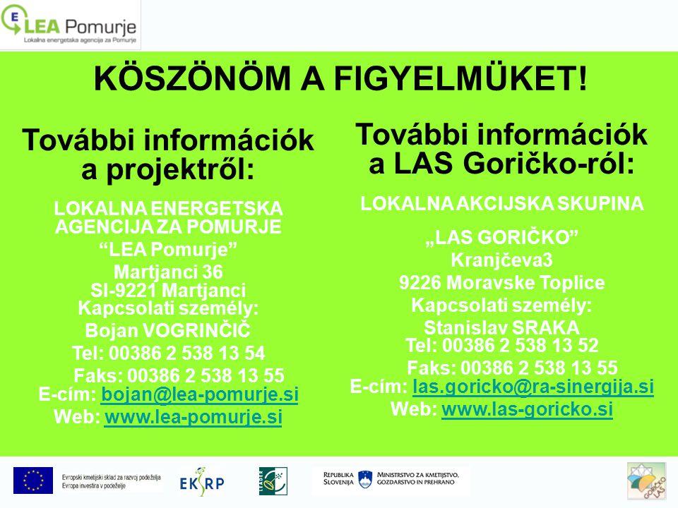 """További információk a projektről: LOKALNA ENERGETSKA AGENCIJA ZA POMURJE LEA Pomurje Martjanci 36 SI-9221 Martjanci Kapcsolati személy: Bojan VOGRINČIČ Tel: 00386 2 538 13 54 Faks: 00386 2 538 13 55 E-cím: bojan@lea-pomurje.sibojan@lea-pomurje.si Web: www.lea-pomurje.si www.lea-pomurje.si További információk a LAS Goričko-ról: LOKALNA AKCIJSKA SKUPINA """"LAS GORIČKO Kranjčeva3 9226 Moravske Toplice Kapcsolati személy: Stanislav SRAKA Tel: 00386 2 538 13 52 Faks: 00386 2 538 13 55 E-cím: las.goricko@ra-sinergija.silas.goricko@ra-sinergija.si Web: www.las-goricko.si www.las-goricko.si KÖSZÖNÖM A FIGYELMÜKET!"""