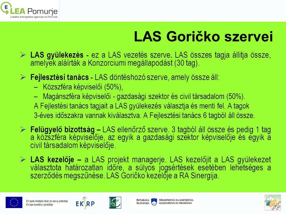 LAS Goričko szervei LLAS gyülekezés - e z a LAS vezetés szerve.