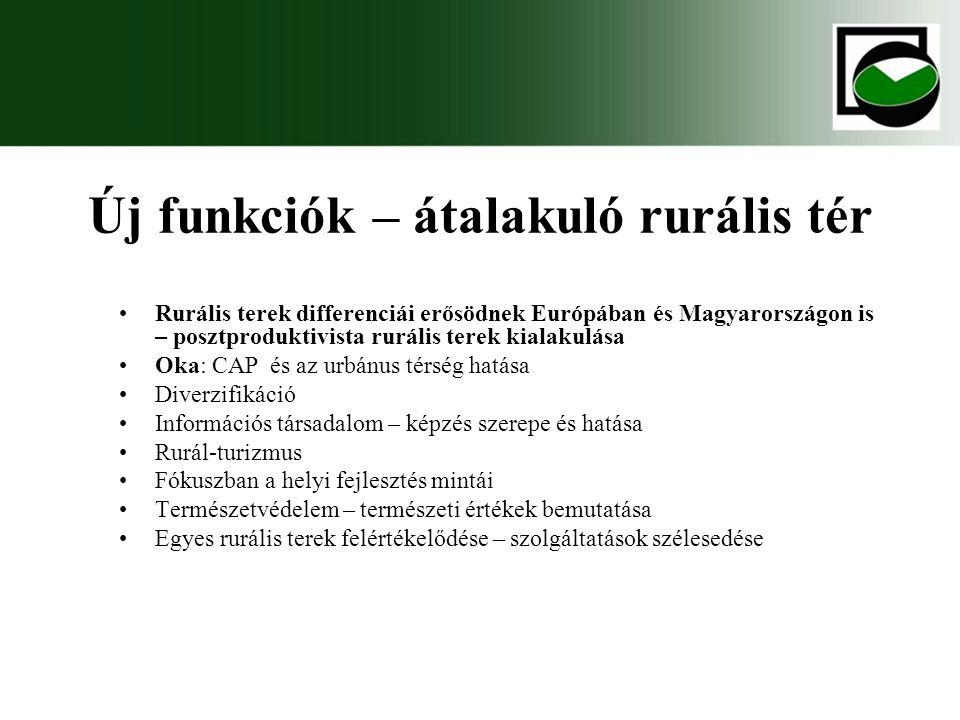 Új funkciók – átalakuló rurális tér Rurális terek differenciái erősödnek Európában és Magyarországon is – posztproduktivista rurális terek kialakulása
