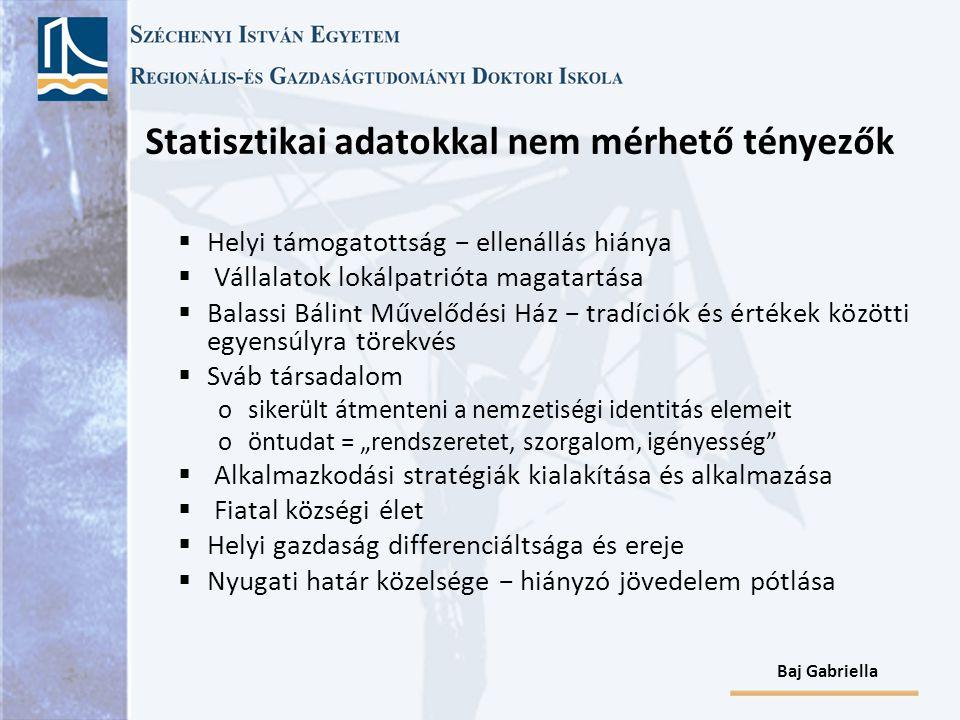 """Statisztikai adatokkal nem mérhető tényezők  Helyi támogatottság − ellenállás hiánya  Vállalatok lokálpatrióta magatartása  Balassi Bálint Művelődési Ház − tradíciók és értékek közötti egyensúlyra törekvés  Sváb társadalom o sikerült átmenteni a nemzetiségi identitás elemeit o öntudat = """"rendszeretet, szorgalom, igényesség  Alkalmazkodási stratégiák kialakítása és alkalmazása  Fiatal községi élet  Helyi gazdaság differenciáltsága és ereje  Nyugati határ közelsége − hiányzó jövedelem pótlása Baj Gabriella"""