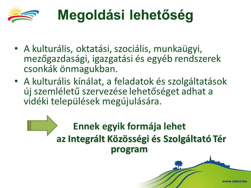 Köszönöm megtisztelő figyelmüket! www.ikszt.hu