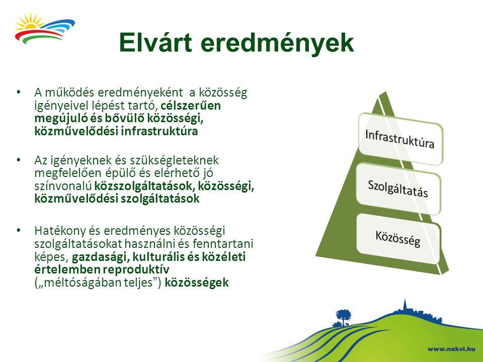 """Elvárt eredmények A működés eredményeként a közösség igényeivel lépést tartó, célszerűen megújuló és bővülő közösségi, közművelődési infrastruktúra Az igényeknek és szükségleteknek megfelelően épülő és elérhető jó színvonalú közszolgáltatások, közösségi, közművelődési szolgáltatások Hatékony és eredményes közösségi szolgáltatásokat használni és fenntartani képes, gazdasági, kulturális és közéleti értelemben reproduktív (""""méltóságában teljes ) közösségek"""