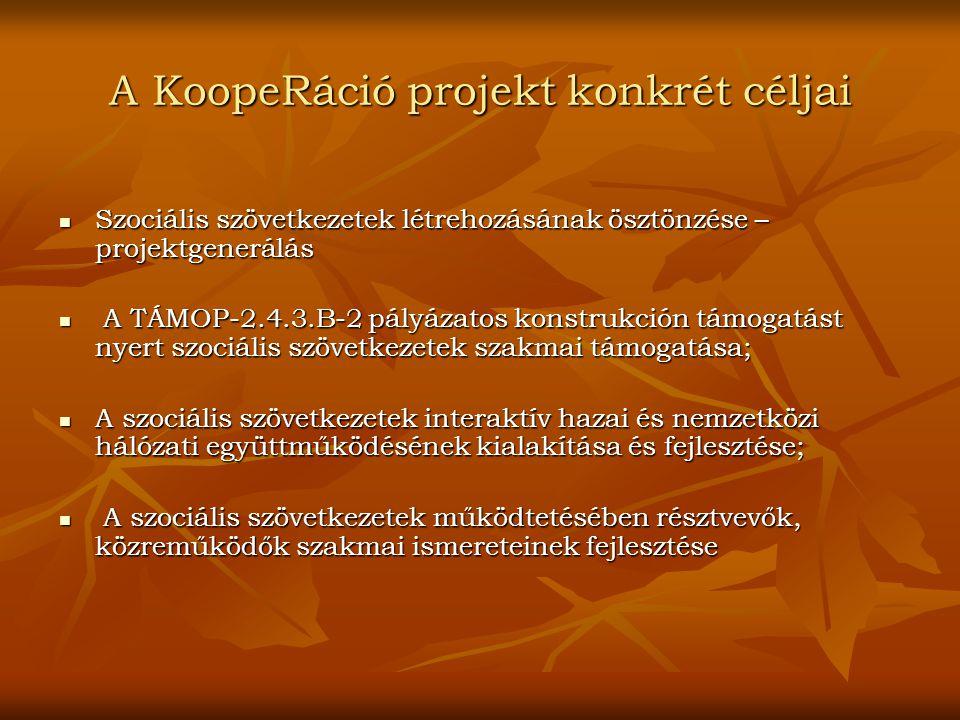 A KoopeRáció kiemelt program szolgáltatásai A KoopeRáció kiemelt program szolgáltatásai projektgenerálás projektgenerálás szakmai tanácsadás szakmai tanácsadás szakmai rendezvények szakmai rendezvények hálózati együttműködést generáló szakmai találkozó szervezése hálózati együttműködést generáló szakmai találkozó szervezése információs és módszertani kiadványok információs és módszertani kiadványok honlap és hírlevél szolgáltatások honlap és hírlevél szolgáltatások piacszerzési és bővítési szolgáltatás piacszerzési és bővítési szolgáltatás egyéb, a célcsoport által igényelt szolgáltatás.