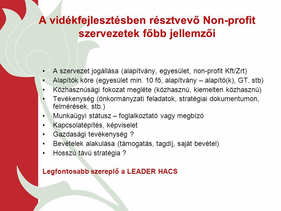 A vidékfejlesztésben résztvevő Non-profit szervezetek főbb jellemzői A szervezet jogállása (alapítvány, egyesület, non-profit Kft/Zrt) Alapítók köre (egyesület min.