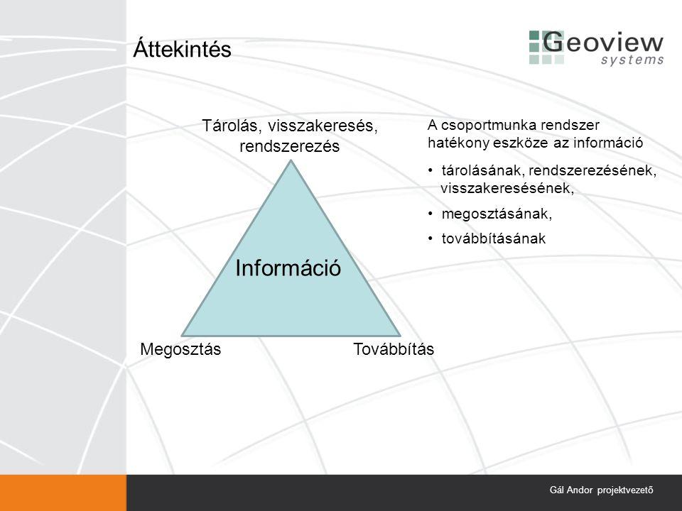 Áttekintés MegosztásTovábbítás Tárolás, visszakeresés, rendszerezés Információ A csoportmunka rendszer hatékony eszköze az információ tárolásának, rendszerezésének, visszakeresésének, megosztásának, továbbításának Gál Andor projektvezető