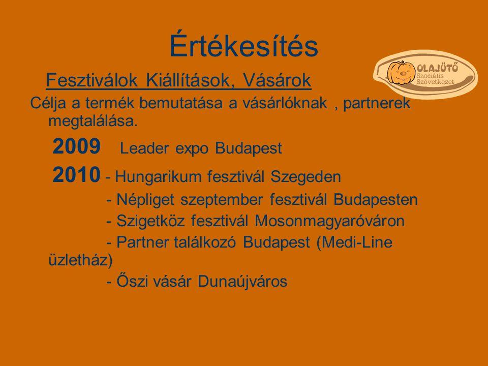 Értékesítés Fesztiválok Kiállítások, Vásárok Célja a termék bemutatása a vásárlóknak, partnerek megtalálása. 2009 Leader expo Budapest 2010 - Hungarik