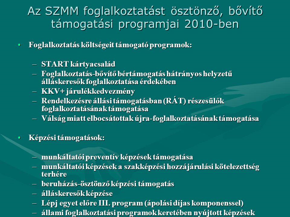 Az SZMM foglalkoztatást ösztönző, bővítő támogatási programjai 2010-ben Foglalkoztatás költségeit támogató programok:Foglalkoztatás költségeit támogató programok: –START kártyacsalád –Foglalkoztatás-bővítő bértámogatás hátrányos helyzetű álláskeresők foglalkoztatása érdekében –KKV+ járulékkedvezmény –Rendelkezésre állási támogatásban (RÁT) részesülők foglalkoztatásának támogatása –Válság miatt elbocsátottak újra-foglalkoztatásának támogatása Képzési támogatások:Képzési támogatások: –munkáltatói preventív képzések támogatása –munkáltatói képzések a szakképzési hozzájárulási kötelezettség terhére –beruházás-ösztönző képzési támogatás –álláskeresők képzése –Lépj egyet előre III.