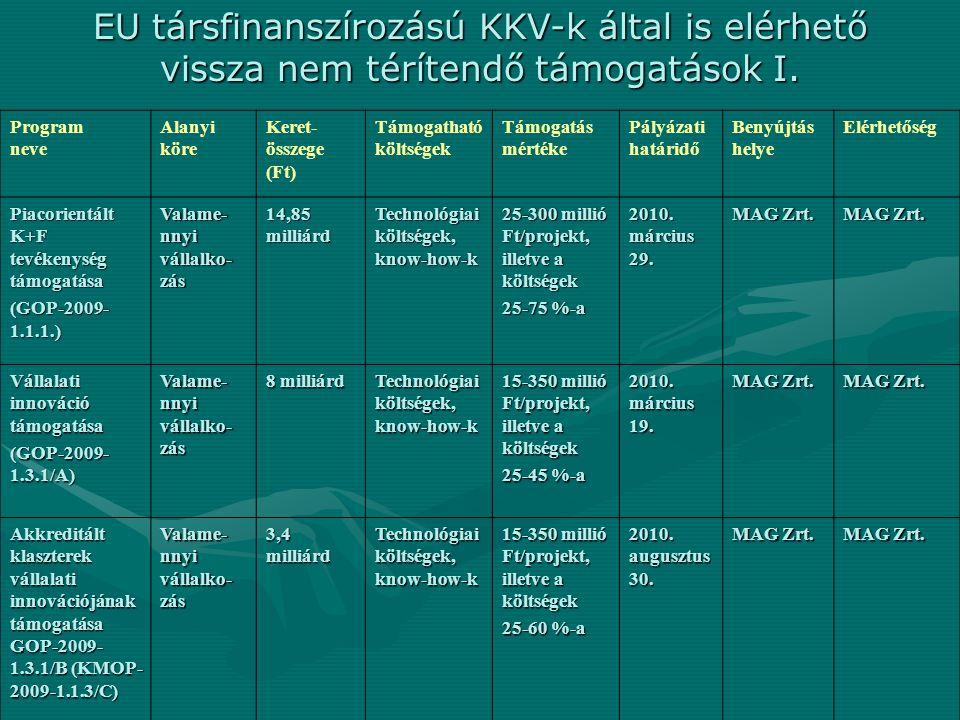 EU társfinanszírozású KKV-k által is elérhető vissza nem térítendő támogatások I. Program neve Alanyi köre Keret- összege (Ft) Támogatható költségek T
