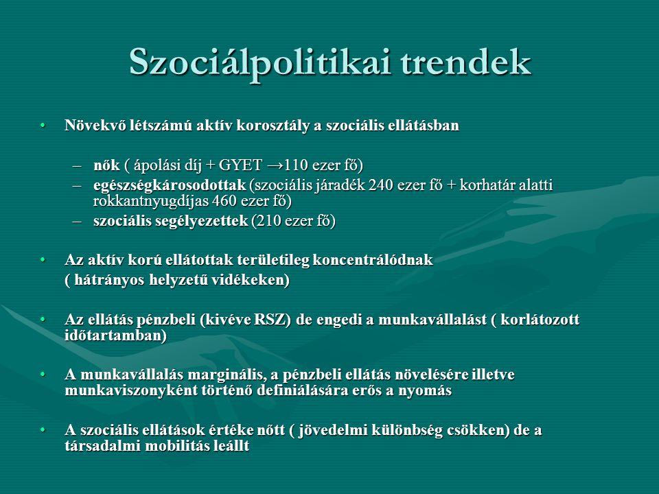 Szociálpolitikai trendek Növekvő létszámú aktív korosztály a szociális ellátásbanNövekvő létszámú aktív korosztály a szociális ellátásban –nők ( ápolá