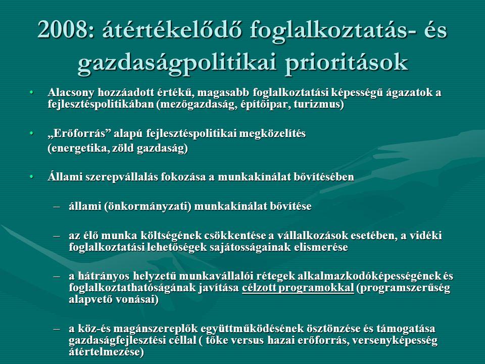 """2008: átértékelődő foglalkoztatás- és gazdaságpolitikai prioritások Alacsony hozzáadott értékű, magasabb foglalkoztatási képességű ágazatok a fejlesztéspolitikában (mezőgazdaság, építőipar, turizmus)Alacsony hozzáadott értékű, magasabb foglalkoztatási képességű ágazatok a fejlesztéspolitikában (mezőgazdaság, építőipar, turizmus) """"Erőforrás alapú fejlesztéspolitikai megközelítés""""Erőforrás alapú fejlesztéspolitikai megközelítés (energetika, zöld gazdaság) Állami szerepvállalás fokozása a munkakínálat bővítésébenÁllami szerepvállalás fokozása a munkakínálat bővítésében –állami (önkormányzati) munkakínálat bővítése –az élő munka költségének csökkentése a vállalkozások esetében, a vidéki foglalkoztatási lehetőségek sajátosságainak elismerése –a hátrányos helyzetű munkavállalói rétegek alkalmazkodóképességének és foglalkoztathatóságának javítása célzott programokkal (programszerűség alapvető vonásai) –a köz-és magánszereplők együttműködésének ösztönzése és támogatása gazdaságfejlesztési céllal ( tőke versus hazai erőforrás, versenyképesség átértelmezése)"""
