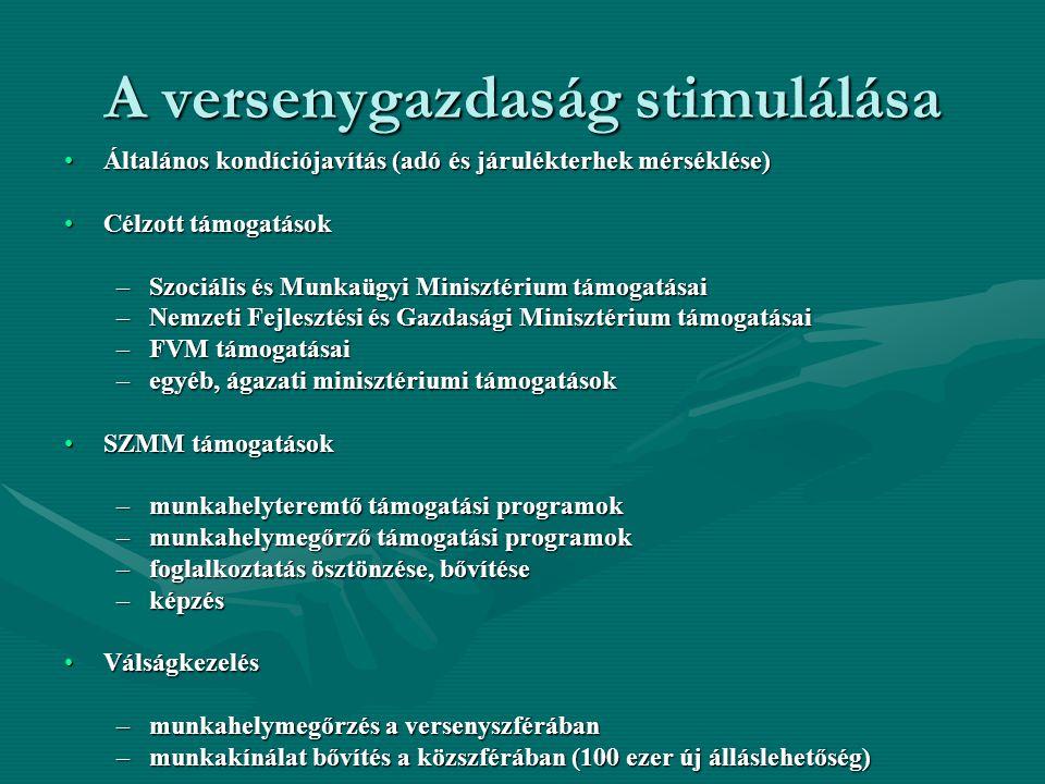 A versenygazdaság stimulálása Általános kondíciójavítás (adó és járulékterhek mérséklése)Általános kondíciójavítás (adó és járulékterhek mérséklése) Célzott támogatásokCélzott támogatások –Szociális és Munkaügyi Minisztérium támogatásai –Nemzeti Fejlesztési és Gazdasági Minisztérium támogatásai –FVM támogatásai –egyéb, ágazati minisztériumi támogatások SZMM támogatásokSZMM támogatások –munkahelyteremtő támogatási programok –munkahelymegőrző támogatási programok –foglalkoztatás ösztönzése, bővítése –képzés VálságkezelésVálságkezelés –munkahelymegőrzés a versenyszférában –munkakínálat bővítés a közszférában (100 ezer új álláslehetőség)