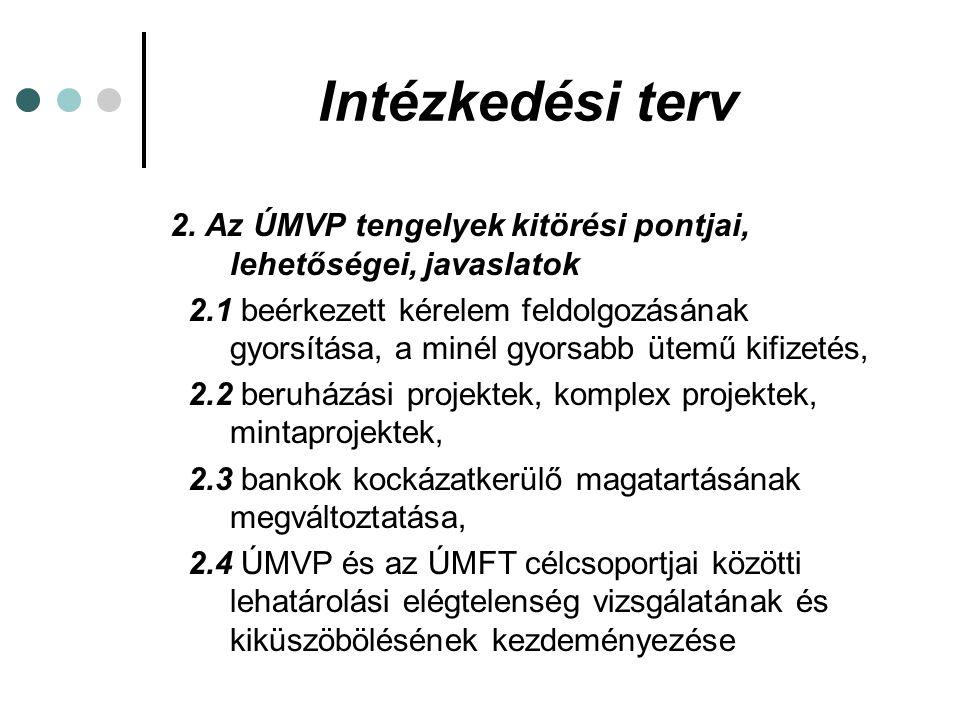 Adatbázisok az interneten (www.mnvh.eu)www.mnvh.eu