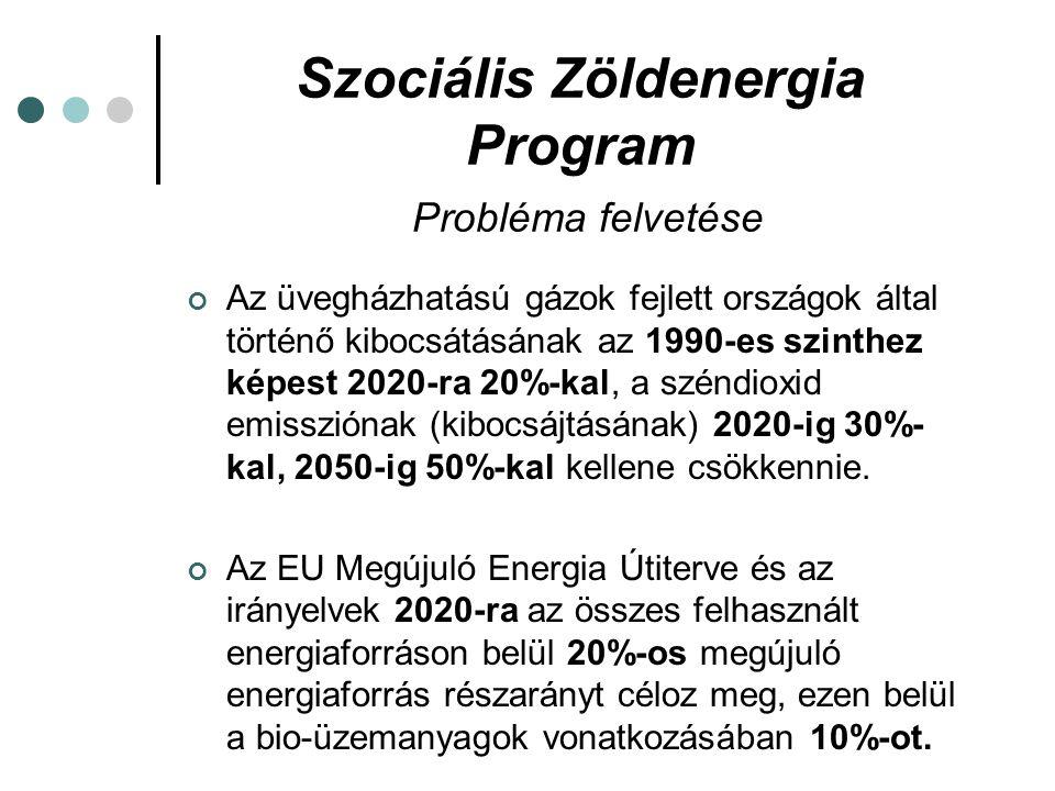 Szociális Zöldenergia Program Probléma felvetése Az üvegházhatású gázok fejlett országok által történő kibocsátásának az 1990-es szinthez képest 2020-ra 20%-kal, a széndioxid emissziónak (kibocsájtásának) 2020-ig 30%- kal, 2050-ig 50%-kal kellene csökkennie.
