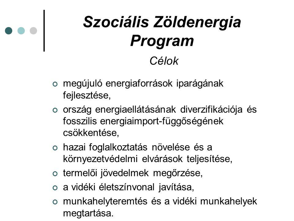 Szociális Zöldenergia Program Célok megújuló energiaforrások iparágának fejlesztése, ország energiaellátásának diverzifikációja és fosszilis energiaim