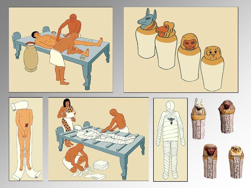 """Az előzetesen kiszedett és kiszárított belső szerveket isteneket ábrázoló edényekbe """"kanópuszokba""""zárták. A testet fűrészporral, levelekkel tömik ki,"""