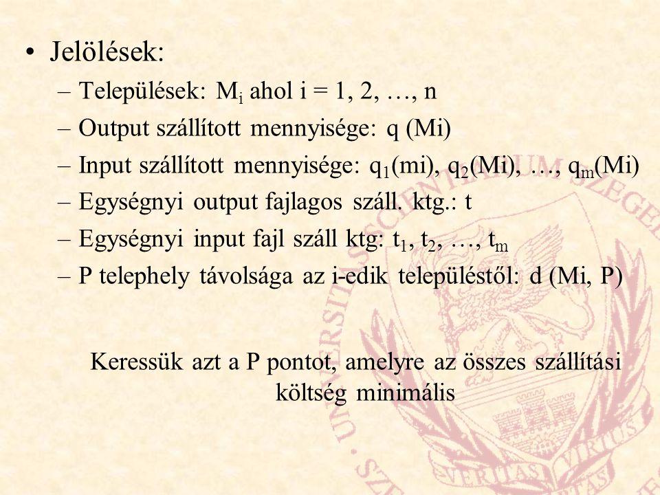 Jelölések: –Települések: M i ahol i = 1, 2, …, n –Output szállított mennyisége: q (Mi) –Input szállított mennyisége: q 1 (mi), q 2 (Mi), …, q m (Mi) –Egységnyi output fajlagos száll.