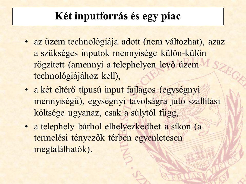 Két inputforrás és egy piac az üzem technológiája adott (nem változhat), azaz a szükséges inputok mennyisége külön-külön rögzített (amennyi a telephelyen levő üzem technológiájához kell), a két eltérő típusú input fajlagos (egységnyi mennyiségű), egységnyi távolságra jutó szállítási költsége ugyanaz, csak a súlytól függ, a telephely bárhol elhelyezkedhet a síkon (a termelési tényezők térben egyenletesen megtalálhatók).