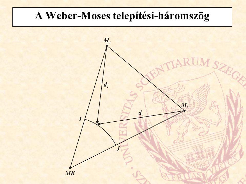 Weber-féle telephelyelmélet A feldolgozóipar modellezése: kohászat (vasérc, szén, és egyetlen tengeri kikötő) Kiszámítható a minimális szállítási költségű telephely földrajzi helye: a háromszög belsejében, avagy vonalain (csúcsaiban) Izotim: az inputlelőhelyek, avagy a piac körüli azonos szállítási költségű pontok mértani helye (koncentrikus körök) Izodapán: a telephely körüli, azonos szállítási költségű pontok mértani helye (általában nem koncentrikus körök), a három izotim összegéből adódik (a három körrendszer metszési pontjai alapján ) Kritikus izodapán: amelyen belül nyereséges, kívül pedig veszteséges a telephely (a magas szállítási költségek miatt)