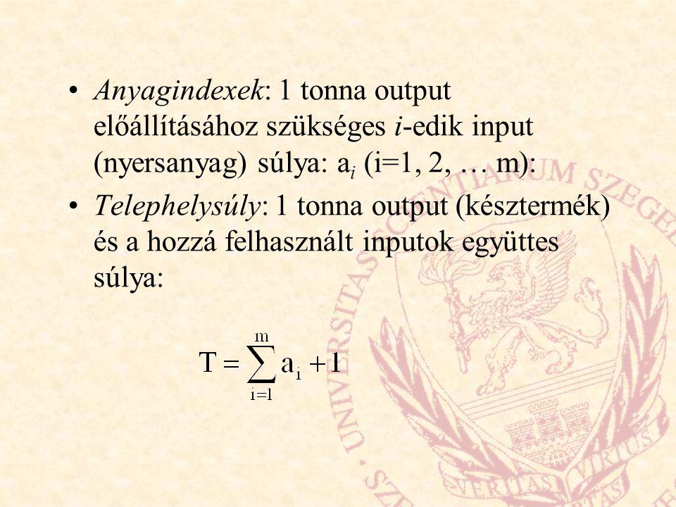 Anyagindexek: 1 tonna output előállításához szükséges i-edik input (nyersanyag) súlya: a i (i=1, 2, … m): Telephelysúly: 1 tonna output (késztermék) és a hozzá felhasznált inputok együttes súlya: