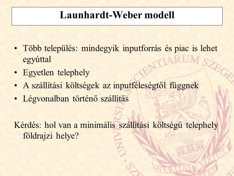 Launhardt-Weber modell Több település: mindegyik inputforrás és piac is lehet egyúttal Egyetlen telephely A szállítási költségek az inputféleségtől függnek Légvonalban történő szállítás Kérdés: hol van a minimális szállítási költségű telephely földrajzi helye?