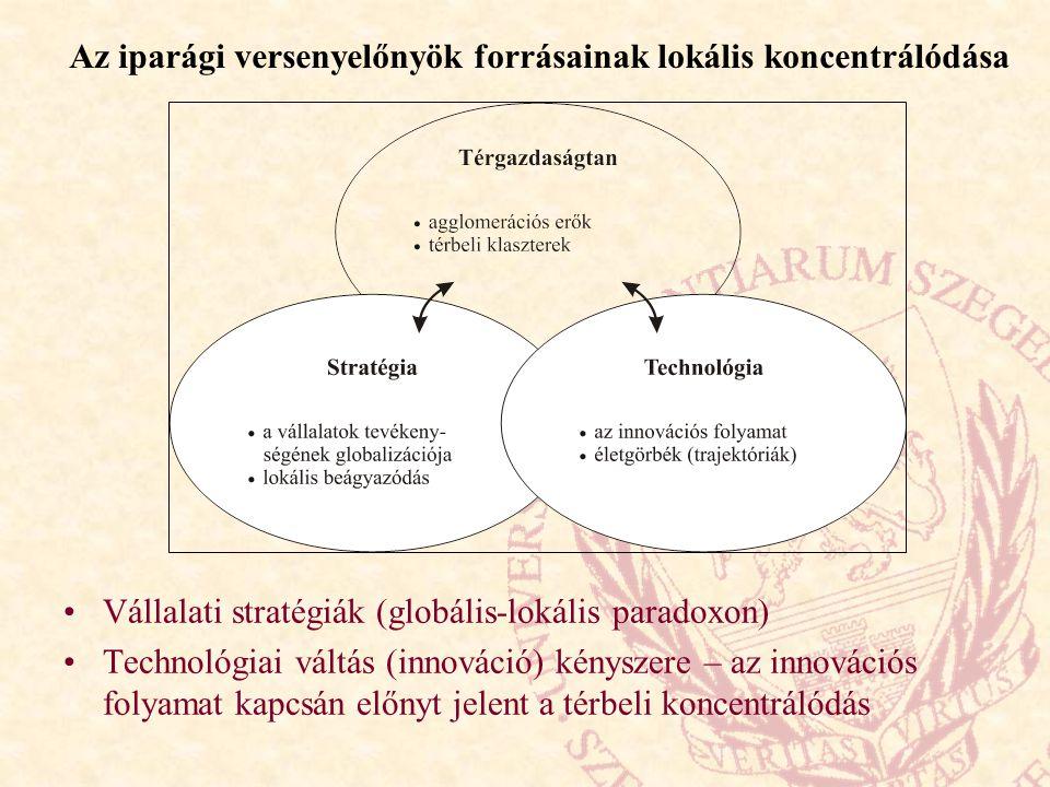 Az iparági versenyelőnyök forrásainak lokális koncentrálódása Vállalati stratégiák (globális-lokális paradoxon) Technológiai váltás (innováció) kényszere – az innovációs folyamat kapcsán előnyt jelent a térbeli koncentrálódás