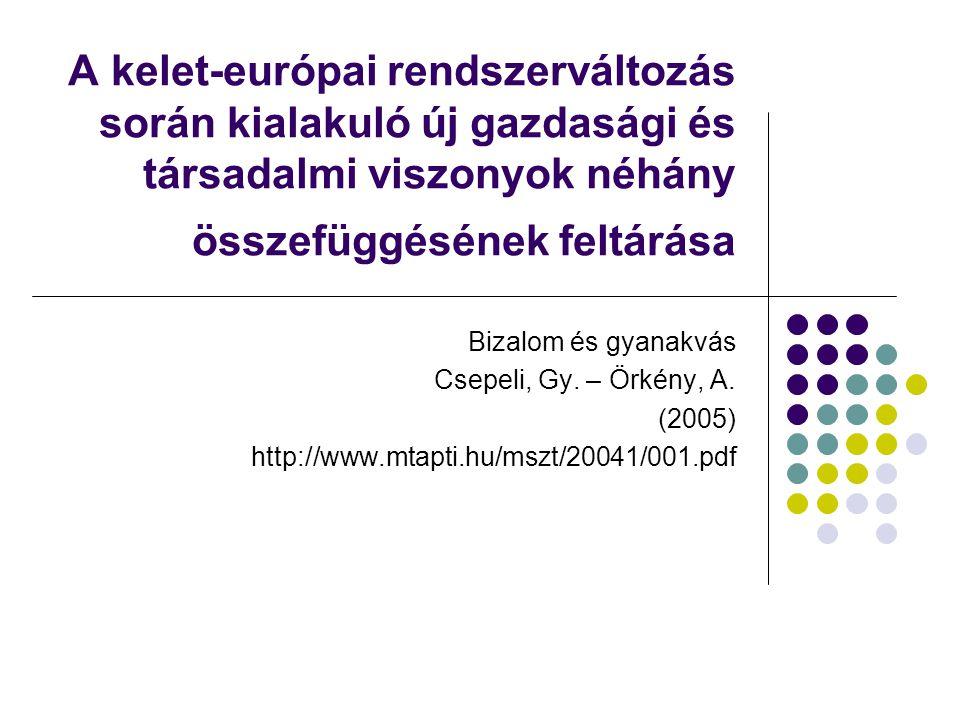 A kelet-európai rendszerváltozás során kialakuló új gazdasági és társadalmi viszonyok néhány összefüggésének feltárása Bizalom és gyanakvás Csepeli, G